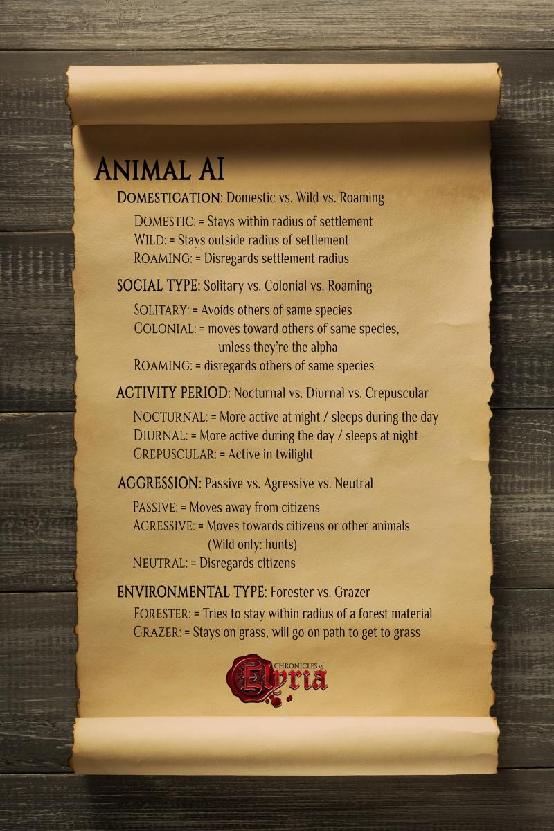Animal AI
