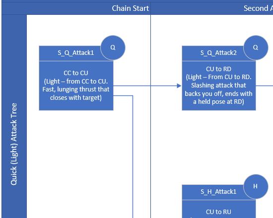 attack tree diagram